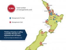 Property Management Business for Sale New Plymouth