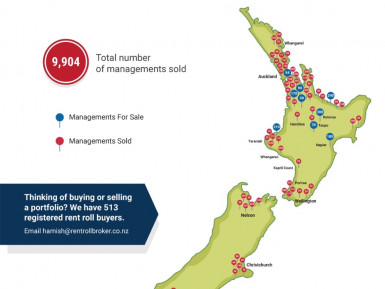 Property Management Business for Sale Tauranga