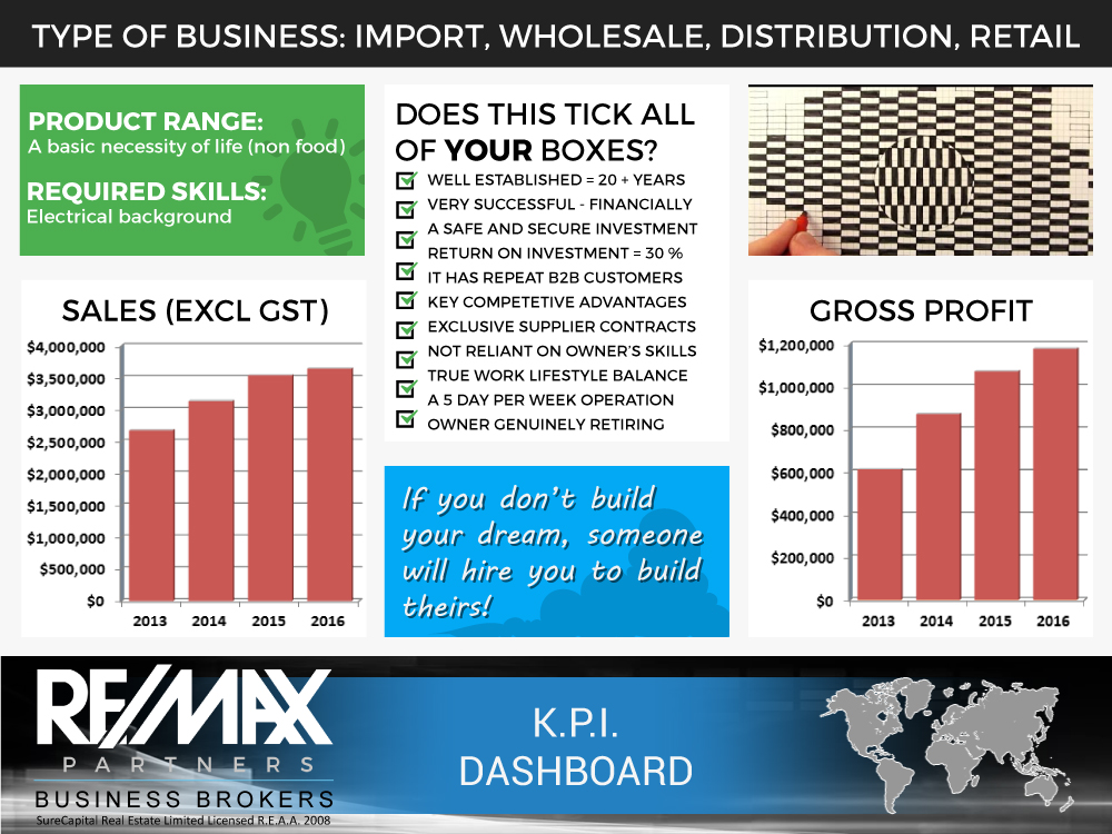 Import Wholesale Distribution and Retail Business for Sale Auckland
